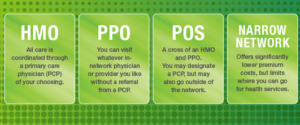 Difference_Between_Hmo_and_Ppo